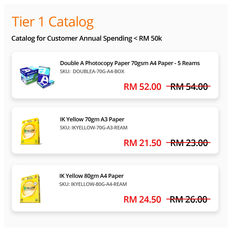 Tier-1-Catalog